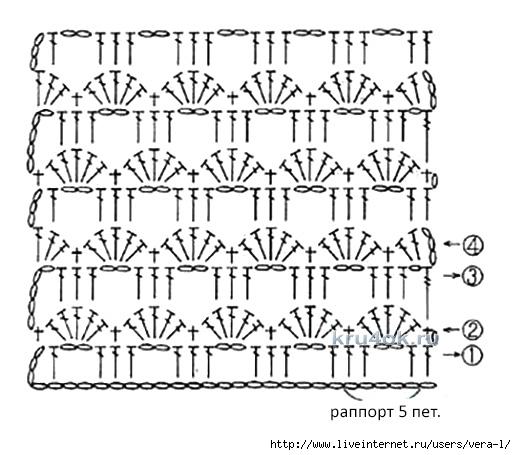 Самые простые рисунки вязания крючком