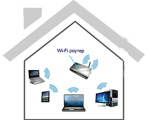 3925073_wifihome (500x406, 98Kb)