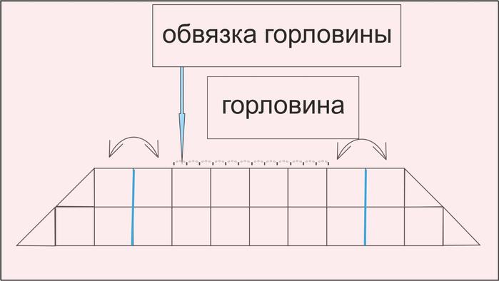 горловина (700x394, 72Kb)