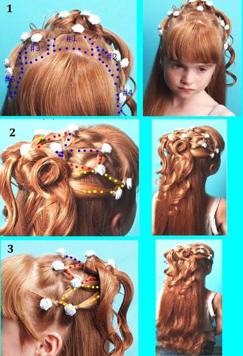 Причёски на средние волосы с чёлкой детские