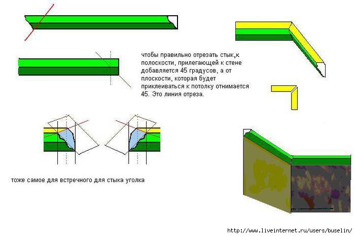 Как ровно сделать потолочный плинтус