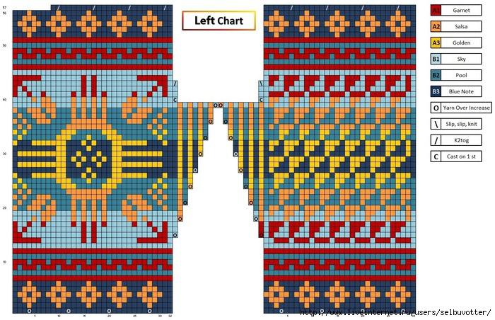 left-chart1 (700x452, 281Kb)