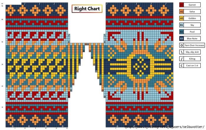 right-chart1 (700x441, 275Kb)