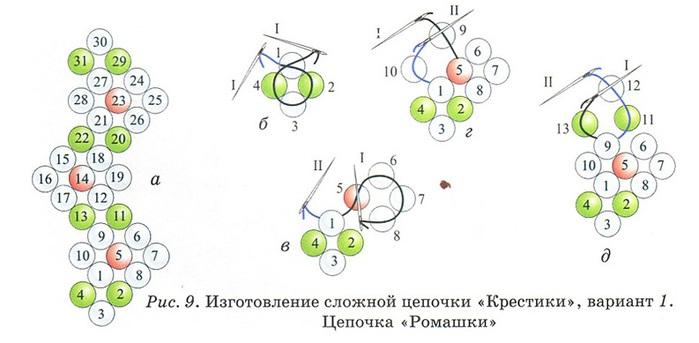 Просмотров: 156. .  Раздел: Схемы. крестик плетение двумя иглами Схемы Источник: biser.info.
