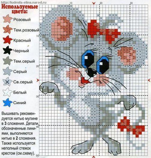 Рисунки для вышивки крестиком детям