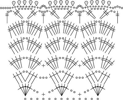 Схема вязания волана (рюши) крючком для пышной юбки (вяжется по кругу заменяя столбики подъема на воздушные).