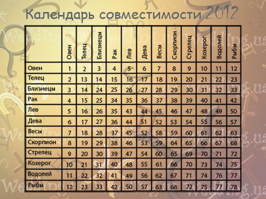1331832724_kalendar_sovmest_3 (530x398, 259Kb)