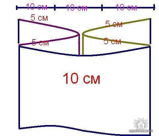 Как сделать расчёт складок на юбке