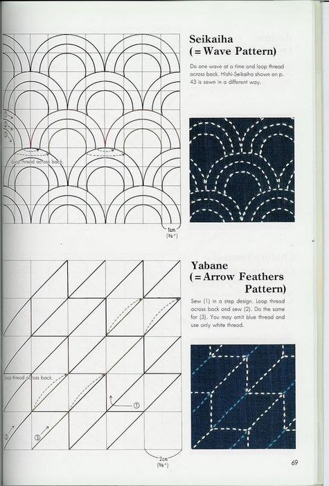 the classic quilting of sashiko (70) (475x700, 71Kb)