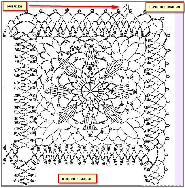 Мотивы вязания крючком квадратные мотивы схемы