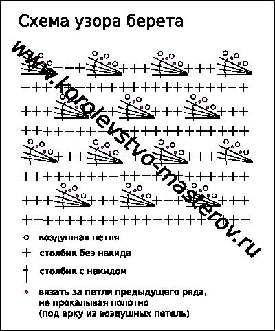 sxemauzorabereta (400x482, 51Kb)