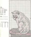 Схема вышивки кошки крестом.