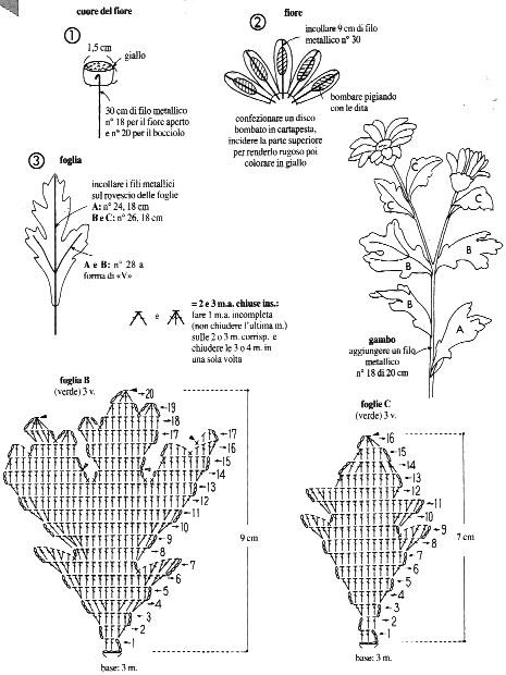 b схема вязания ромашки/b.