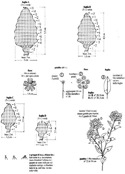 схема к дикой гвоздике (439x610, 87Kb)
