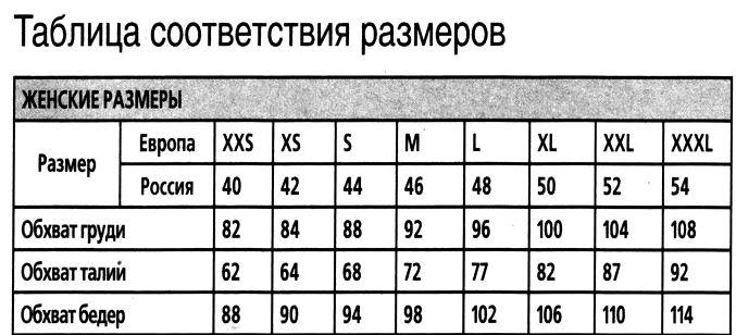 таблица-размеров3 (677x308, 51Kb)