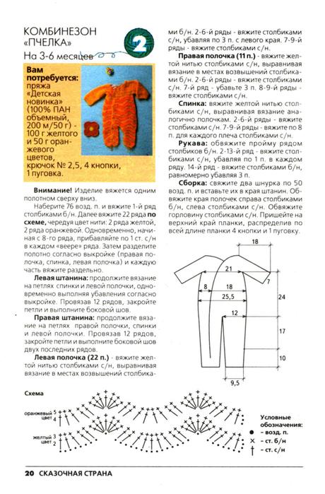 Схема вязания полукомбинезона спицами 40