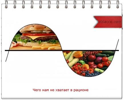 полезные продукты/3518263__5_ (434x352, 116Kb)