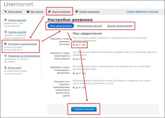 Настройка подписки на уведомления Liveinternet/1332348001_uvedomleniya (698x502, 44Kb)