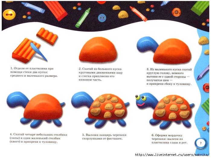 Поделки пластилина маленьких детей