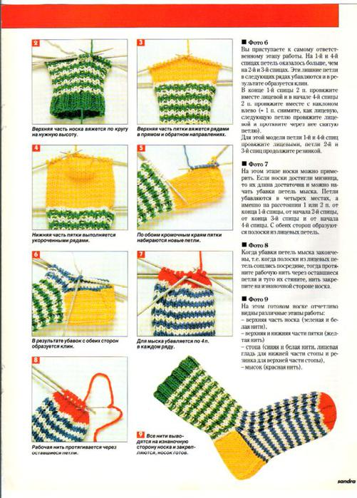 Вязание на двух спицах пятки носка спицами