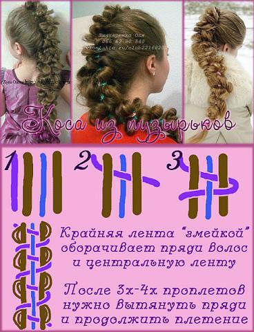 Часть 2 - Плетение косы в