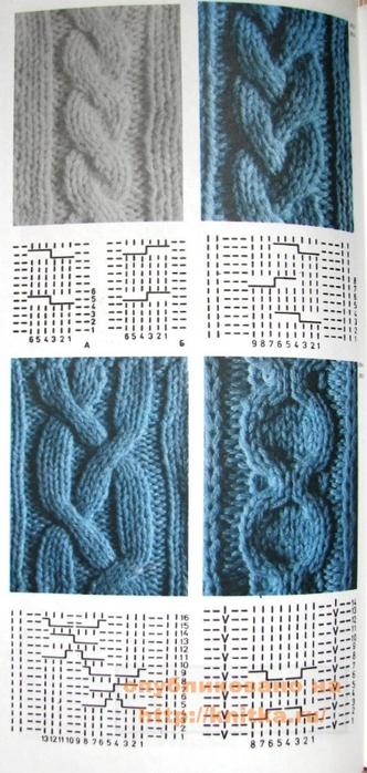Схема вязания жгутов и кос