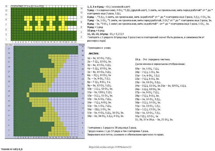 Следки спицами схема и описание на двух спицах с листочками