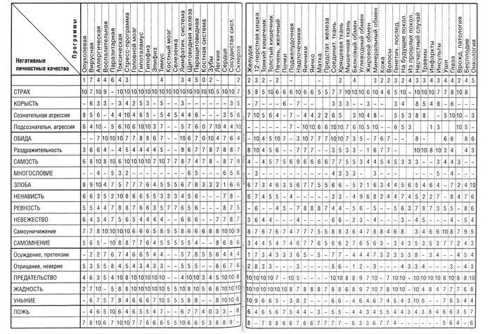 tab1 (700x475, 129Kb)