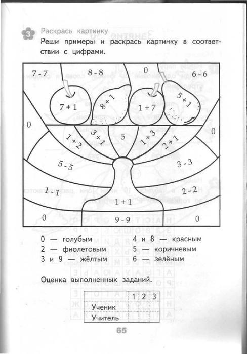 Программа информатика по фгос кружок