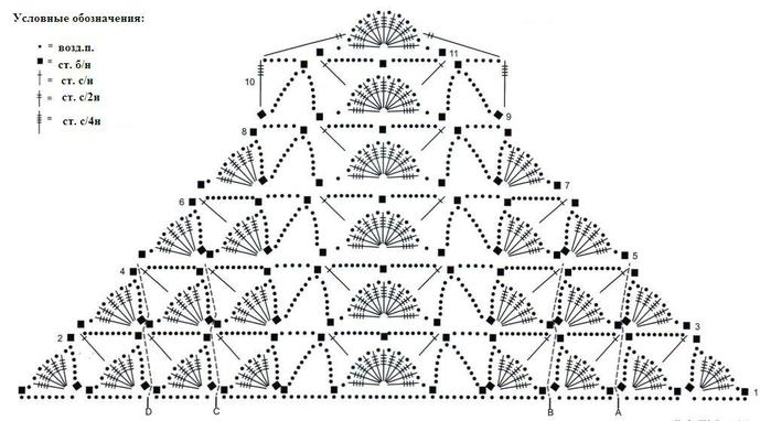 вязаная аметистовая шаль-схема.