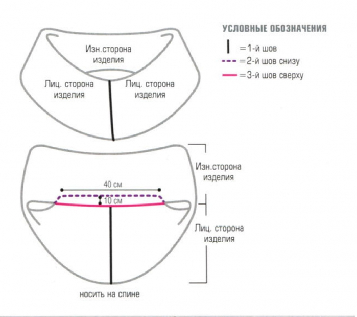 Как вязать на спицах шарф трансформер схему