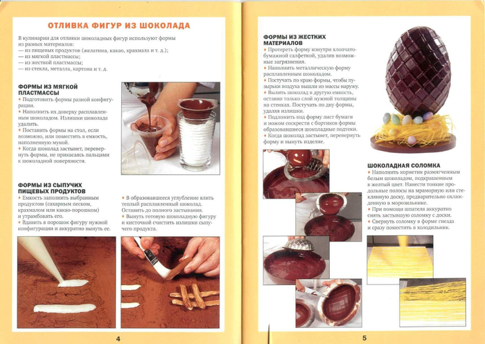 Как сделать фигурки из шоколада на торт своими руками