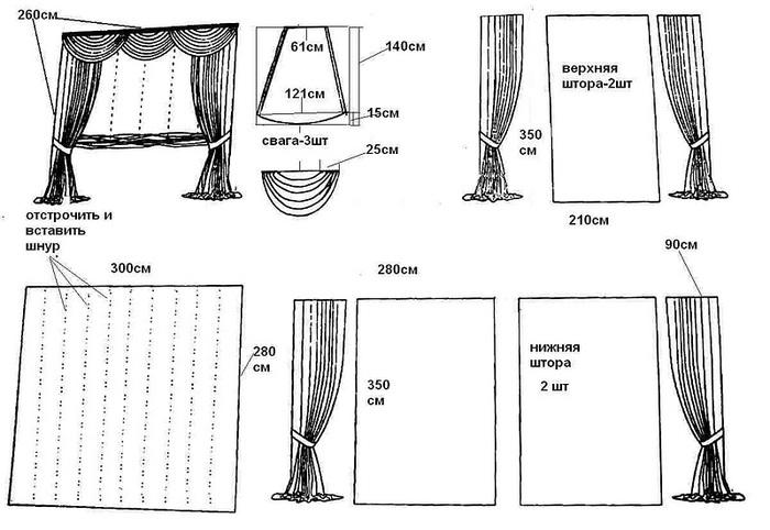 Как сшить комбинированные шторы своими руками 833