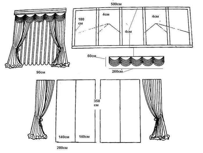 Как сшить шторы ламбрекены схема 97