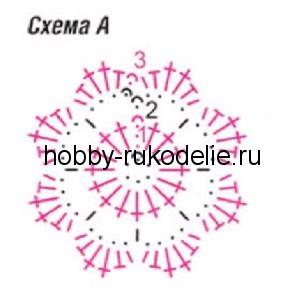 besplatnaya-sxema-vyazaniya-kryuchkom-shali-a-296x300 (296x300, 20Kb)