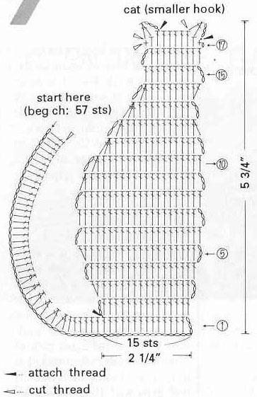 4c6b68eb2486 (363x561, 71Kb)