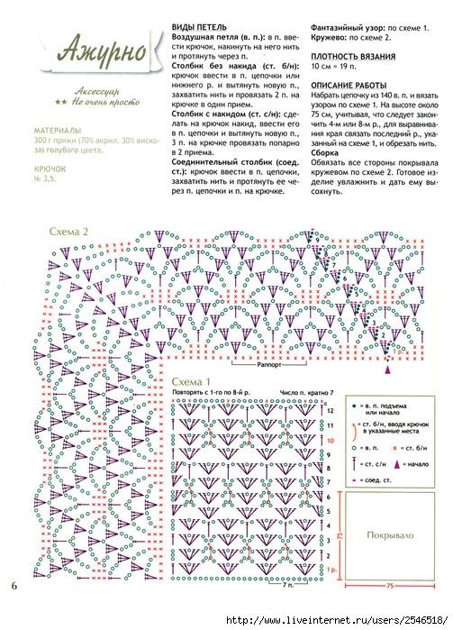 Схема вязание пледа для новорожденного спицами