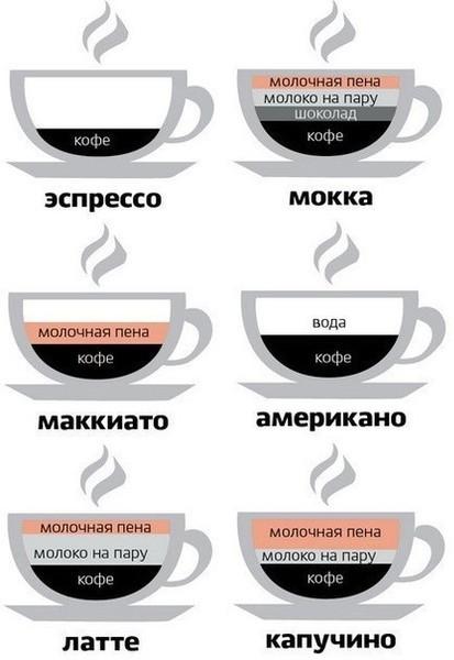 кофе (413x600, 50Kb)