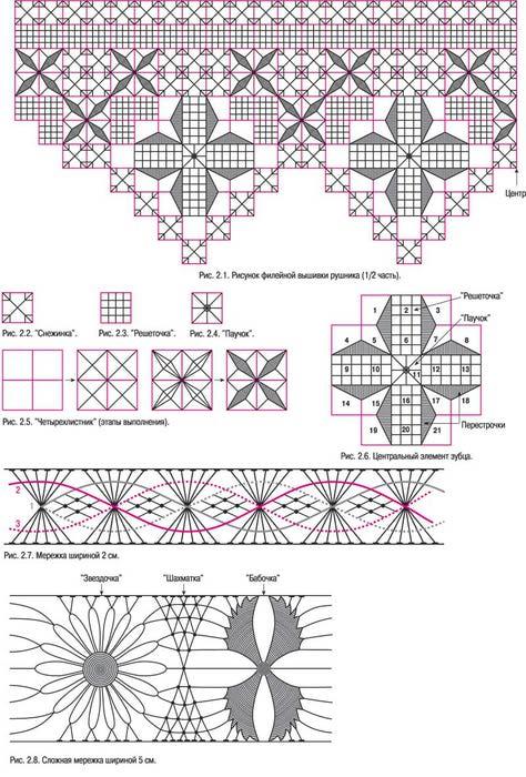 Мережка схемы для вышивания