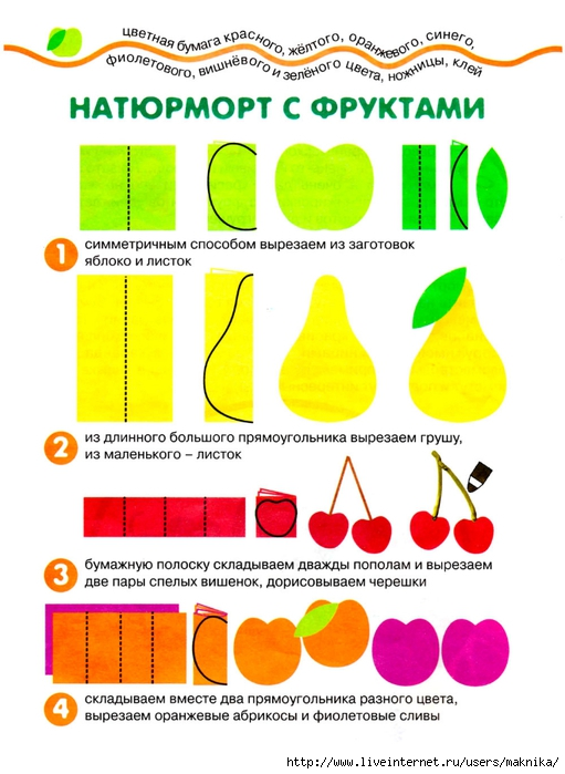 Конспект по аппликации блюдо с фруктами