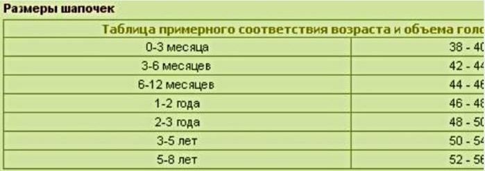 Все таблицы детских размеров от малышей до подростков/4683827_20120308_182914 (700x247, 36Kb)