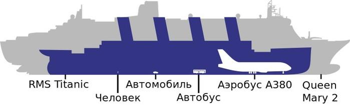 Сто лет назад произошло кораблекрушение Титаника 2 (700x221, 23Kb)