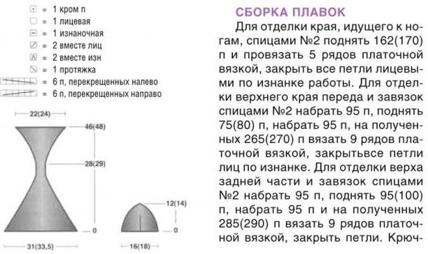 vasanii-kupalnik2 (612x364, 90Kb)
