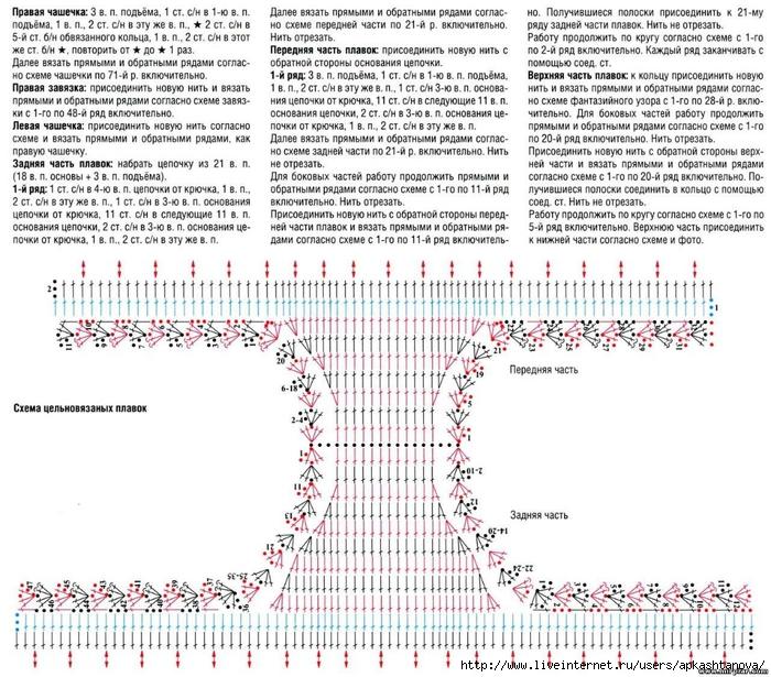 купальник сплошной описание2 (700x615, 367Kb)