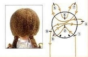волосы5 (300x194, 39Kb)