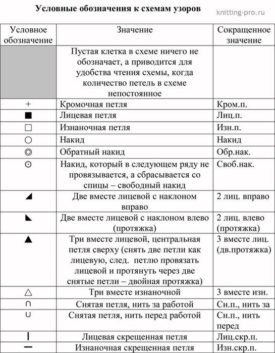 simbols-tab (545x700, 117Kb)