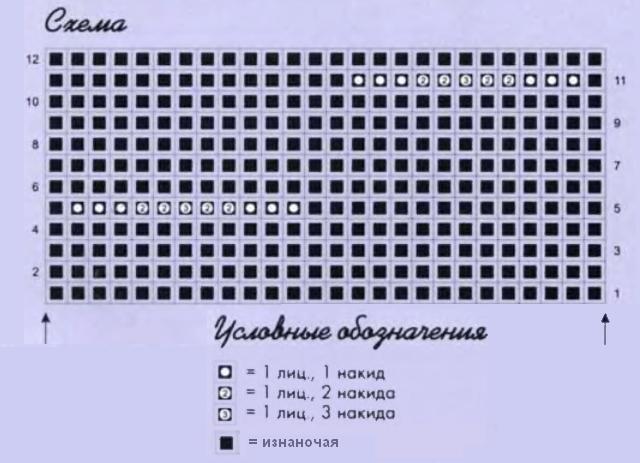 pulover-azhurnyiy-shema (640x463, 170Kb)