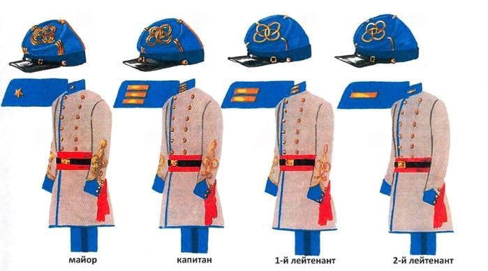 04 юг майор и штаб-офицеры (700x388, 135Kb)