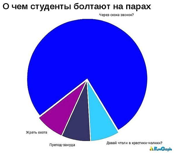 сколько человек слушает рок