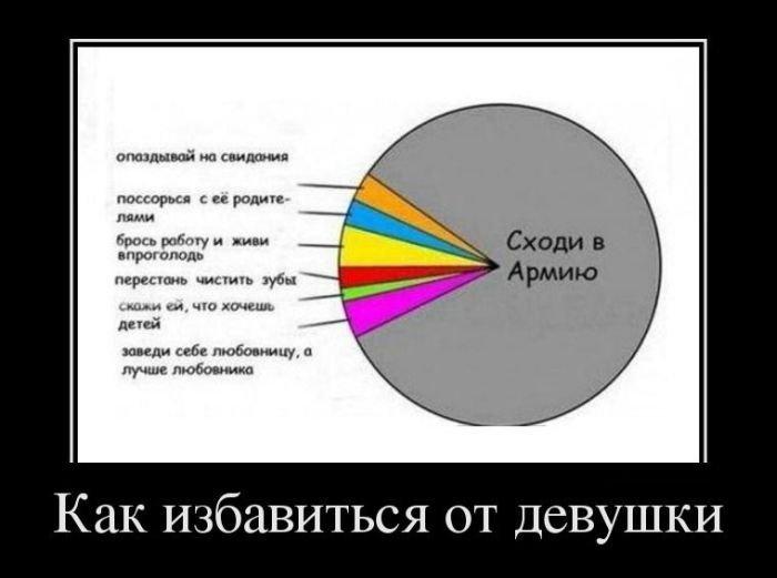 demotivatory_na_ponedelnik_32_foto_25 (700x521, 39Kb)